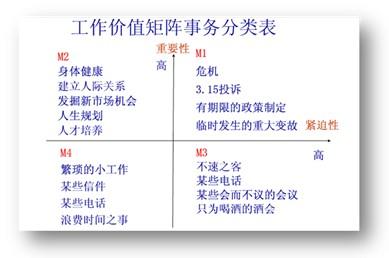 学习课程时间管理:高效职业人士必备技能